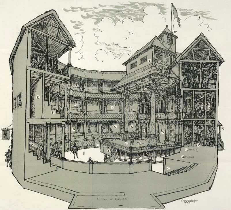 William Shakespeare's The Globe Playhouse, 1599-1613