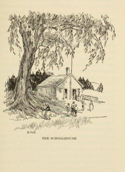 A picture for the book Rebecca Of Sunnybrook Farm
